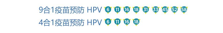 HPV预防疫苗