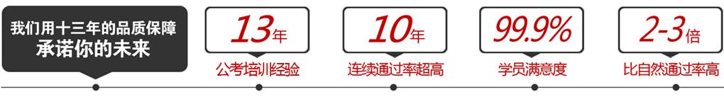 2017贵州省考实力提分