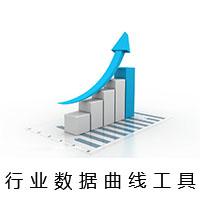 行业数据曲线工具-1