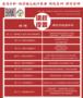 视觉传达设计专业考研21天集训营授课计划