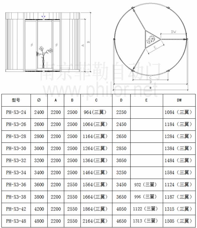 三翼环柱旋转门尺寸