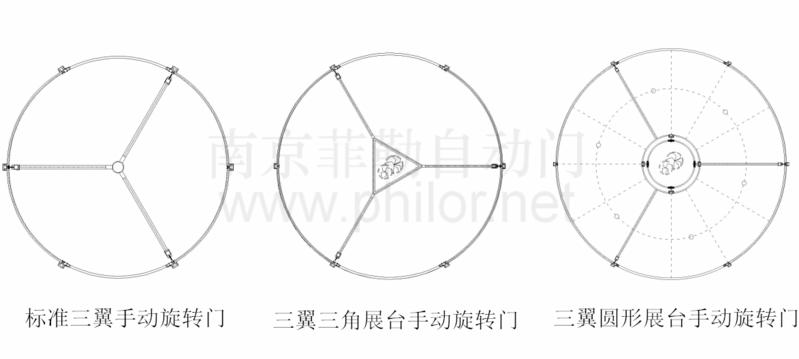 三翼环柱旋转门平面图