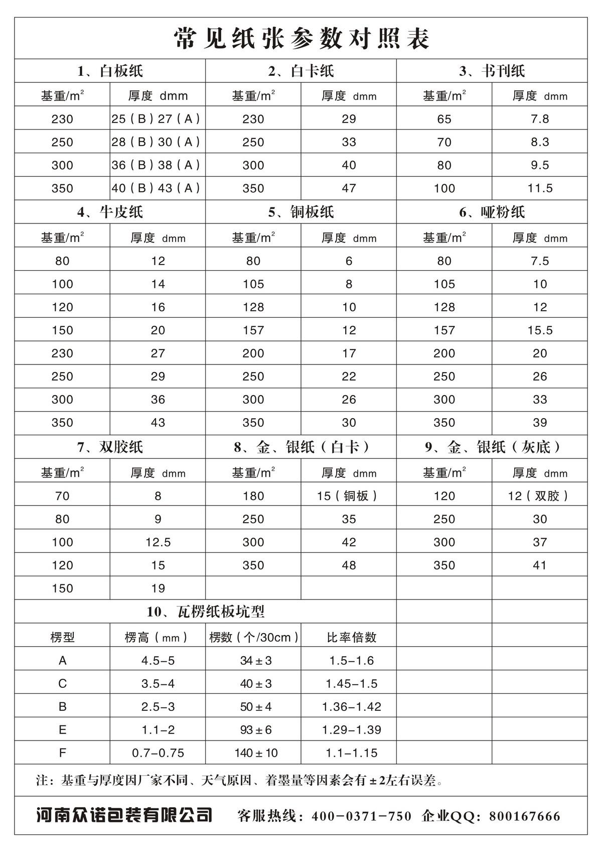 1(打印)丝数表20161230.jpg