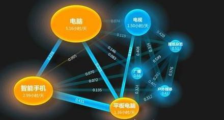 一年上线2200部 网络电影市场规模将达32亿元