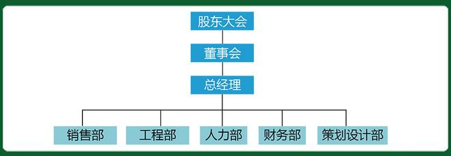 社众公司结构图.jpg