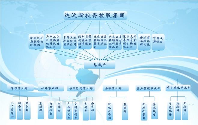公司组织构架3.jpg