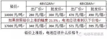 武汉银泰科技电源股份pk10投注