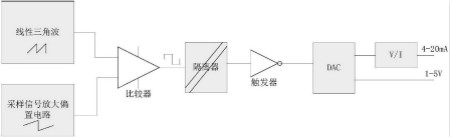 图为本发明实施例中直流电压电流变送器信号处理电路示意图