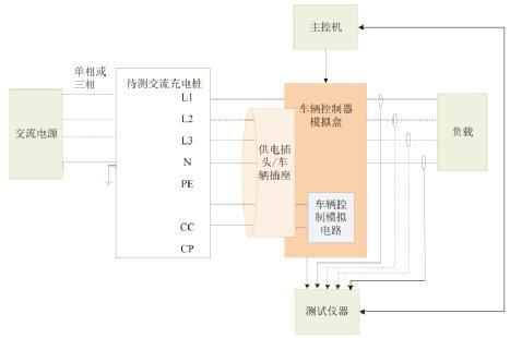 交流充电桩交流充电检测系统结构图