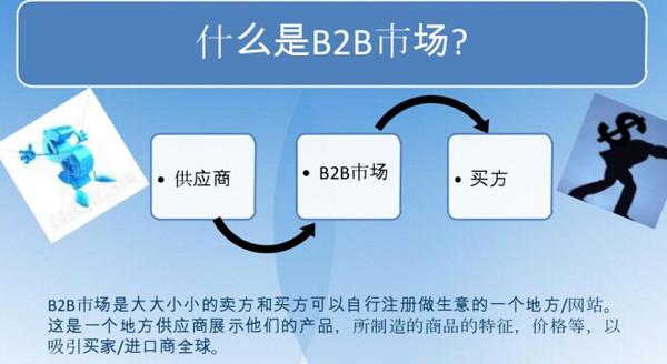 企业B2B电商模式.jpeg
