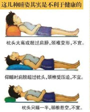 不利于颈椎健康的睡姿
