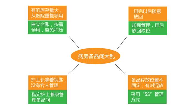 情形分析图示例-01.png