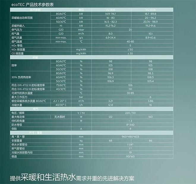 威渝暖通-ecoTEC pro-德国威能冷凝炉触摸板(单采暖)技术参数.jpg