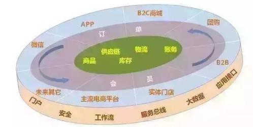 邵阳网络营销策划.png
