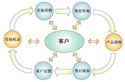 永州网络营销.png