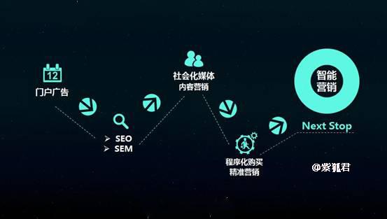 邵阳网络营销.jpg