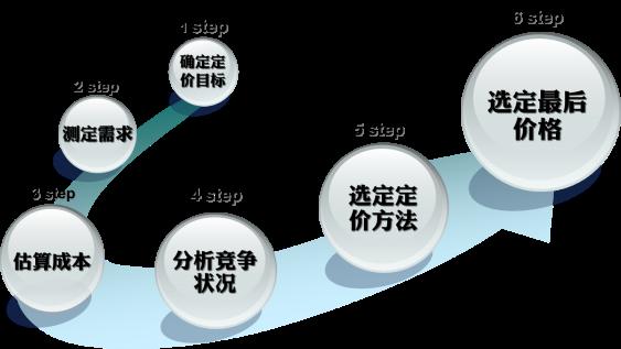 邵陽企業咨詢方案.png