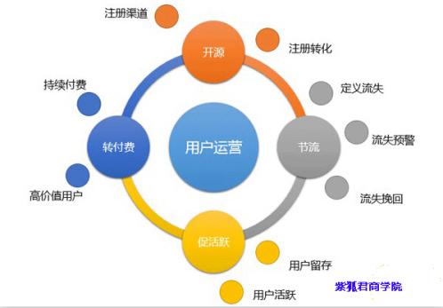 衡陽網絡營銷策劃.png