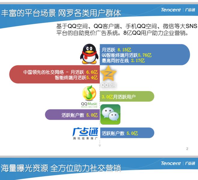 騰訊廣告.png