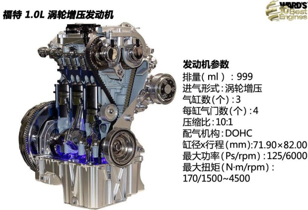 福特長安福特翼搏2013款 1.0L GTDi 手動尊貴型