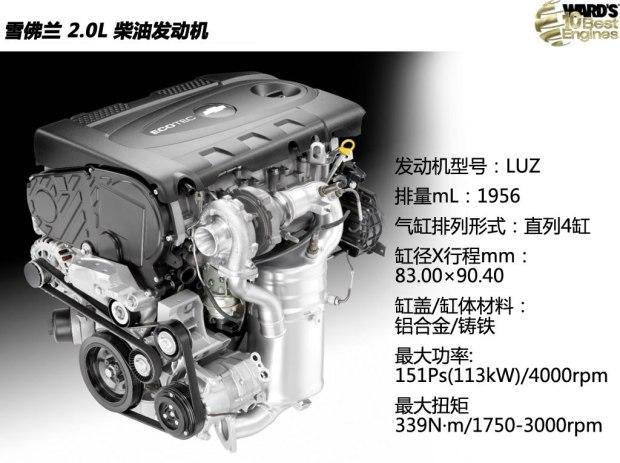 雪佛蘭雪佛蘭(進口)科魯茲(海外)2013款 柴油版