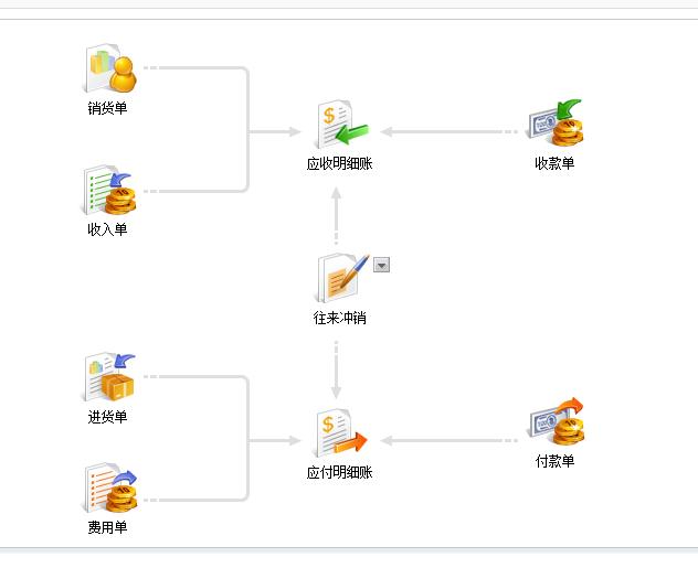 { 用友软件/畅捷通(chanjet)财务软件/T+标准版财务...} -京东