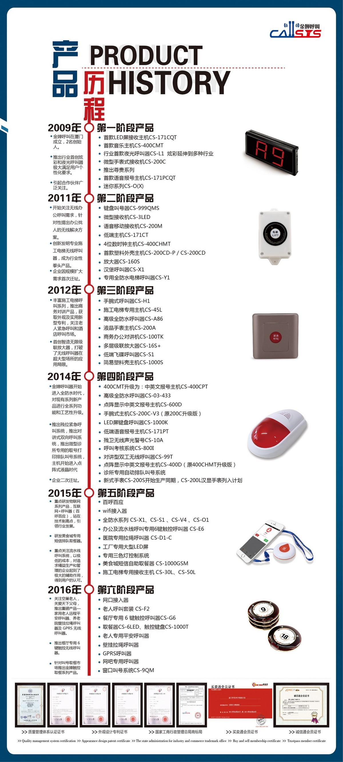 产品历程-01.jpg
