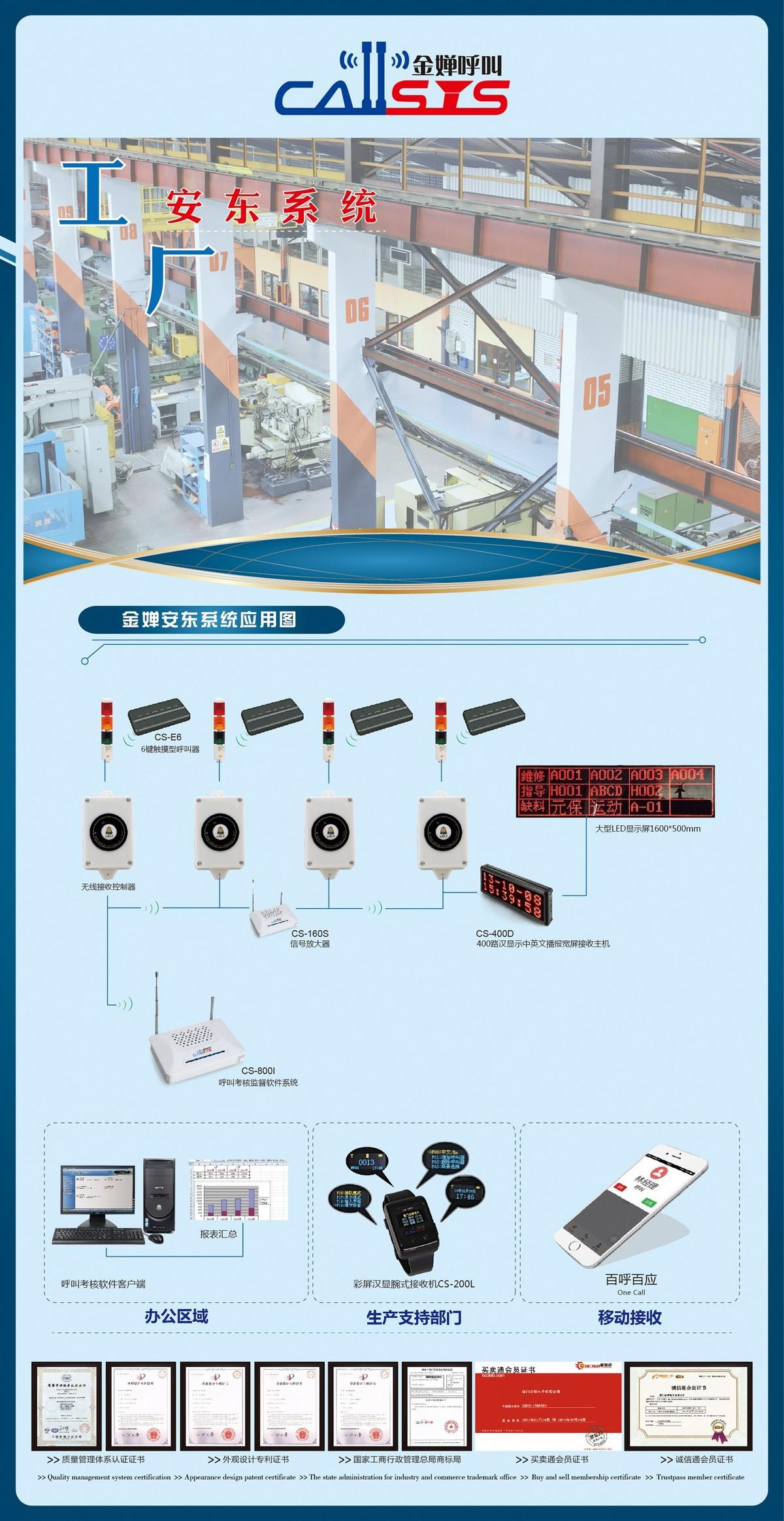 工厂安东系统-01.jpg