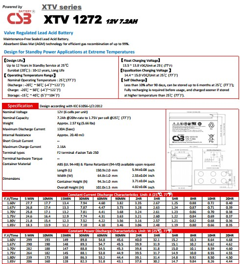 XTV1272参数.JPG