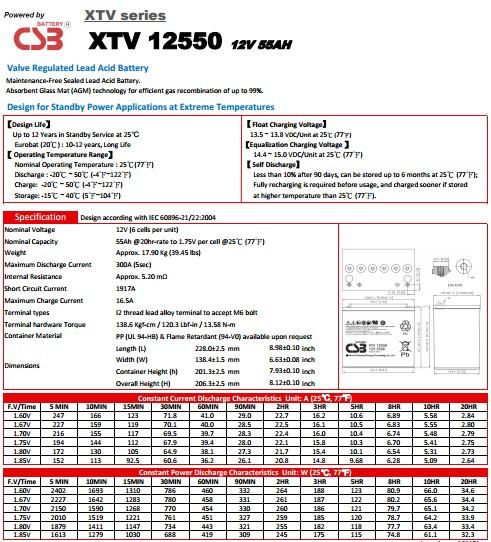 XTV12550参数.JPG