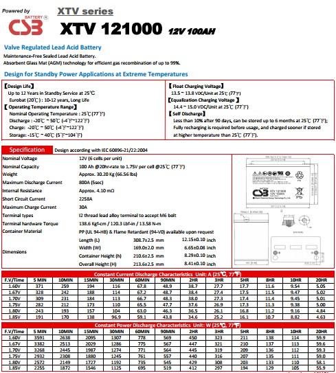 XTV121000参数.JPG
