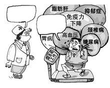 www.yyysg.cn亚健康.jpg