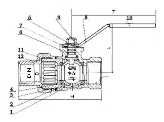 205黄铜内螺纹活接球阀结构图.jpg