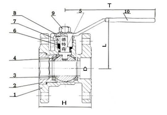 206黄法兰球阀结构图.jpg