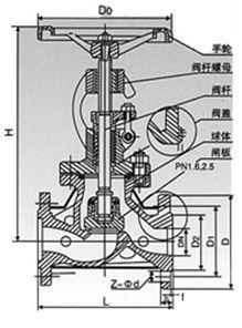 夹套保温直通式截止阀结构图.png