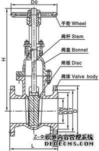 铸铁闸阀Z41T-10-16.png