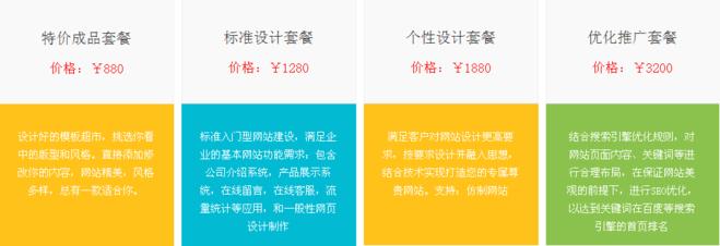 南昌网络推广-江西好优科技