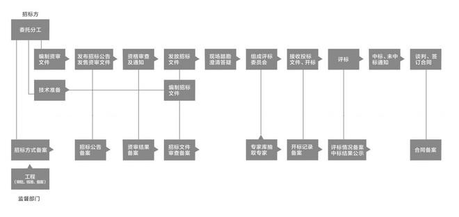 招標流程.jpg