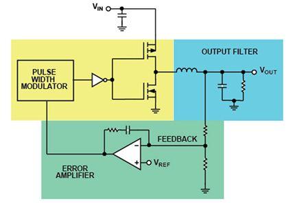 开关电源电压控制环路的反馈网络采用两个电阻