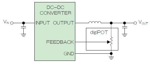 使用数字电位计调整DC-DC转换器输出电压,组成可变反馈电阻