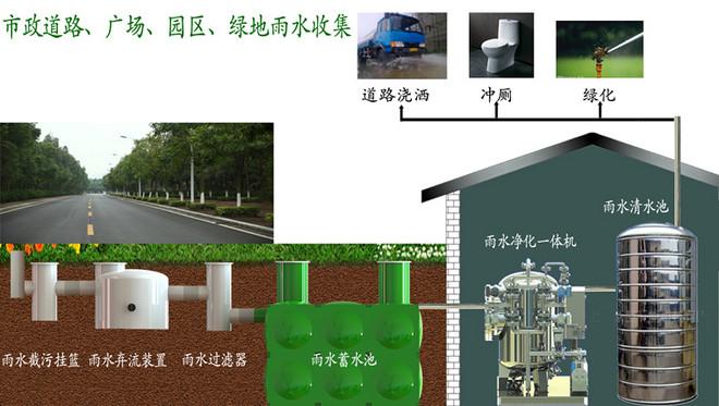 道路雨水净化回收系统.jpg